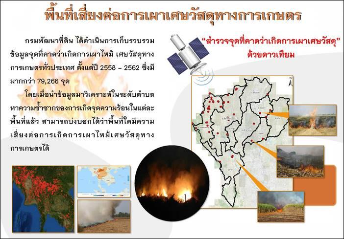 เกษตรกรยุคไม่ร่วมใจ หยุดเผา ใช้วิธีการไถกลบทดแทนการเผา